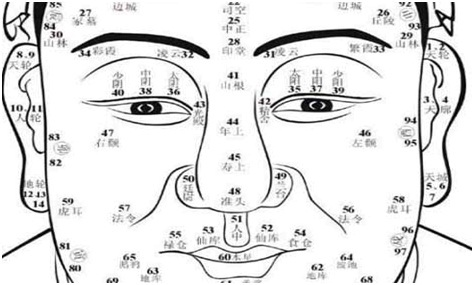 What are some awesome face reading techniques? - Quora
